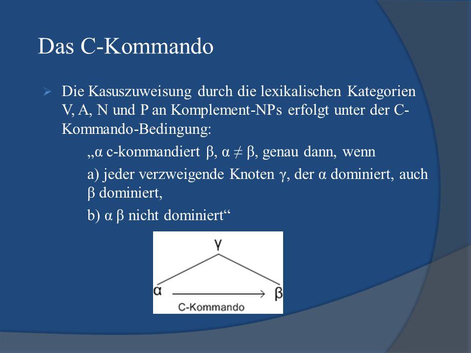 Das C-Kommando Die Kasuszuweisung durch die lexikalischen Kategorien V, A, N und P an Komplement-NPs erfolgt unter der C- Kommando-Bedingung: α c-komm