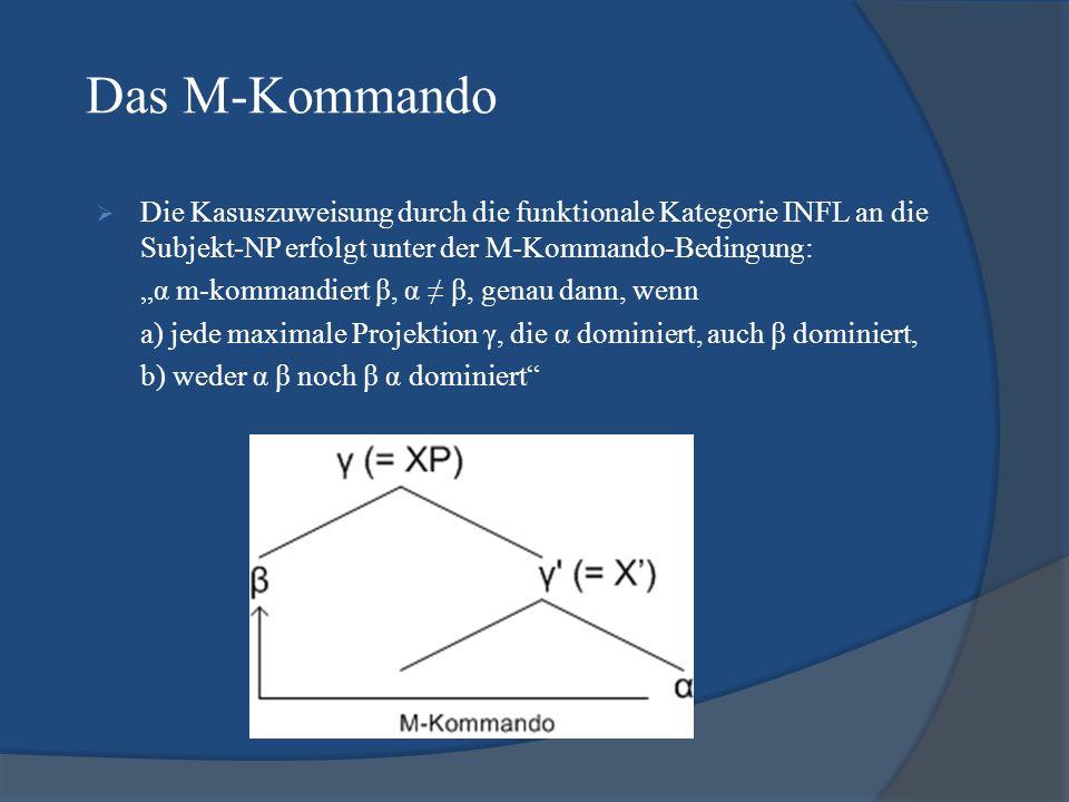 Das M-Kommando Die Kasuszuweisung durch die funktionale Kategorie INFL an die Subjekt-NP erfolgt unter der M-Kommando-Bedingung: α m-kommandiert β, α