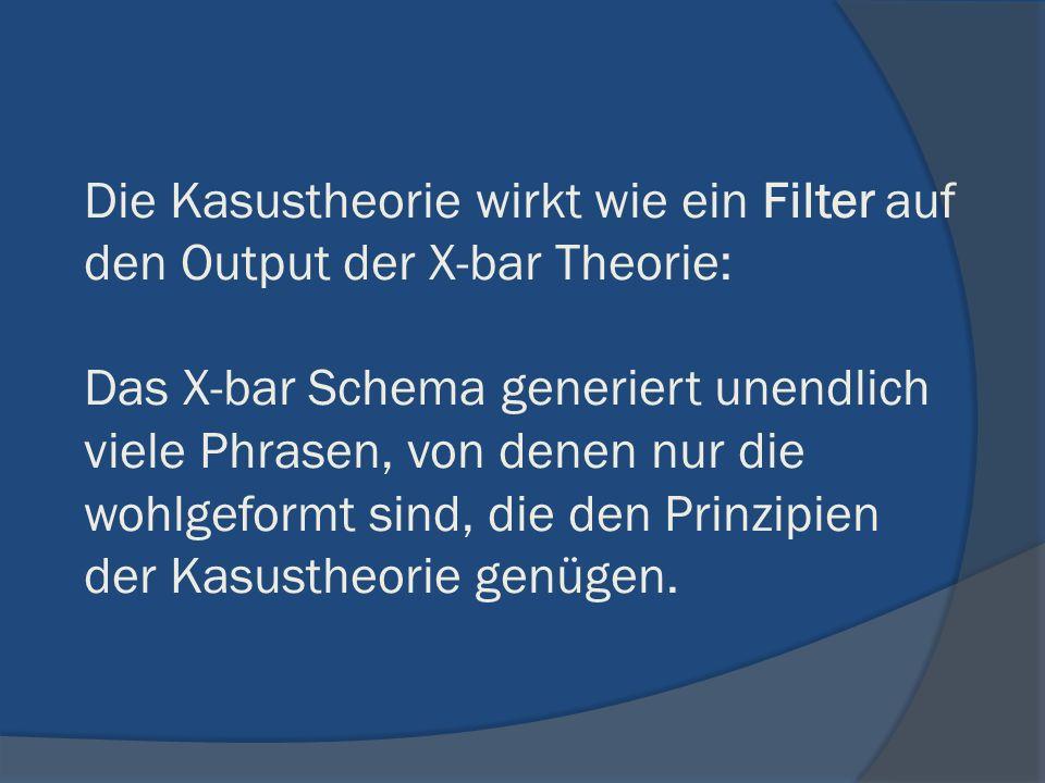 Die Kasustheorie wirkt wie ein Filter auf den Output der X-bar Theorie: Das X-bar Schema generiert unendlich viele Phrasen, von denen nur die wohlgefo