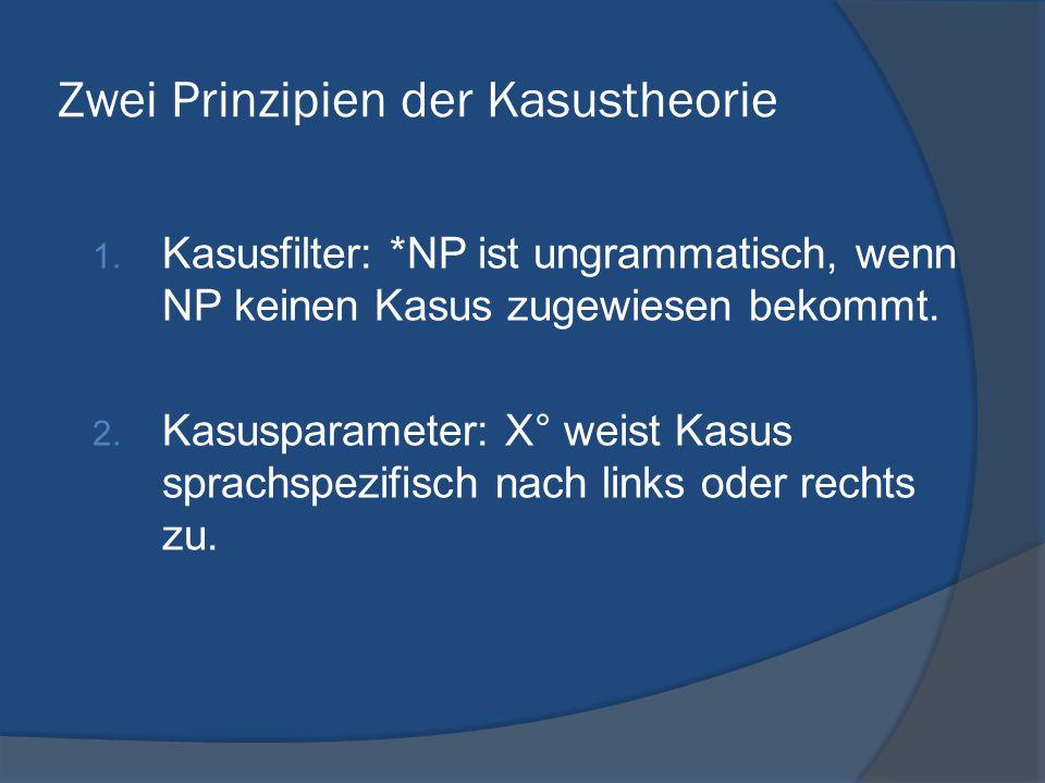 Zwei Prinzipien der Kasustheorie 1. Kasusfilter: *NP ist ungrammatisch, wenn NP keinen Kasus zugewiesen bekommt. 2. Kasusparameter: X° weist Kasus spr