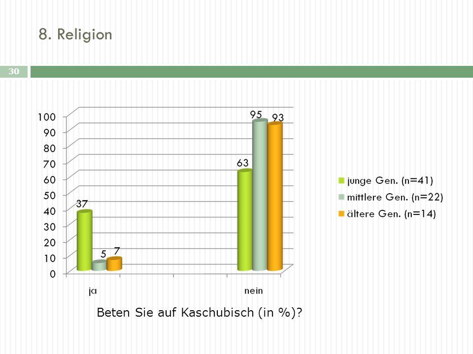 8. Religion 30 Beten Sie auf Kaschubisch (in %)?