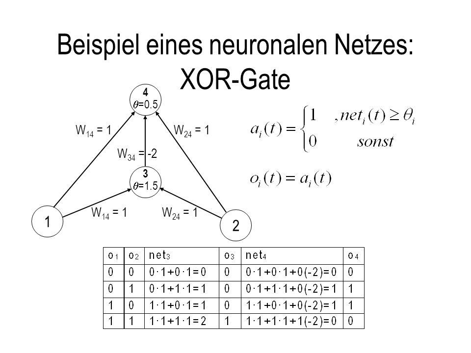 Beispiel eines neuronalen Netzes: XOR-Gate 1 2 4 =0.5 W 14 = 1W 24 = 1 W 34 = -2 W 14 = 1W 24 = 1 3 =1.5