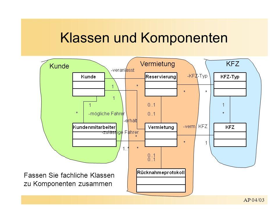AP 04/03 Klassen und Komponenten Kunde VermietungKFZ Fassen Sie fachliche Klassen zu Komponenten zusammen