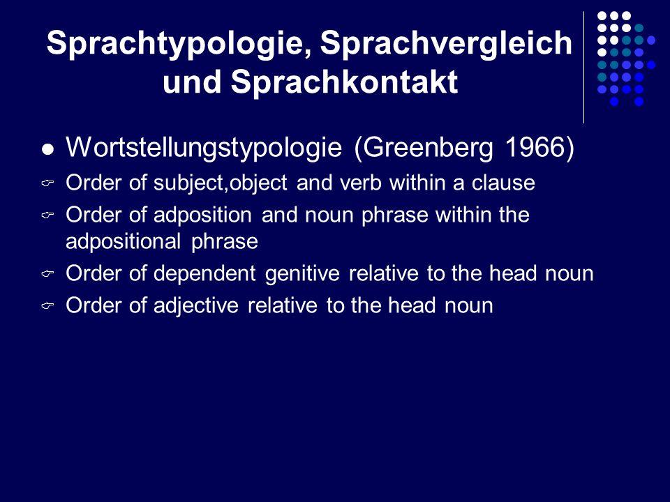 Sprachtypologie, Sprachvergleich und Sprachkontakt Die häufigsten Wortstellungstypen VSO, AdNP, NG, NA SVO, AdNP, NG, NA SOV, NPAd, GN, AN SOV, NPAd, GN, NA