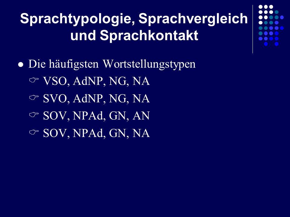 Sprachtypologie, Sprachvergleich und Sprachkontakt Die häufigsten Wortstellungstypen VSO, AdNP, NG, NA SVO, AdNP, NG, NA SOV, NPAd, GN, AN SOV, NPAd,