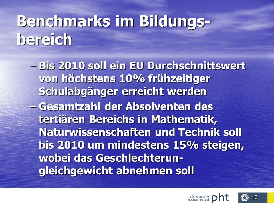 10 Benchmarks im Bildungs- bereich –Bis 2010 soll ein EU Durchschnittswert von höchstens 10% frühzeitiger Schulabgänger erreicht werden –Gesamtzahl de