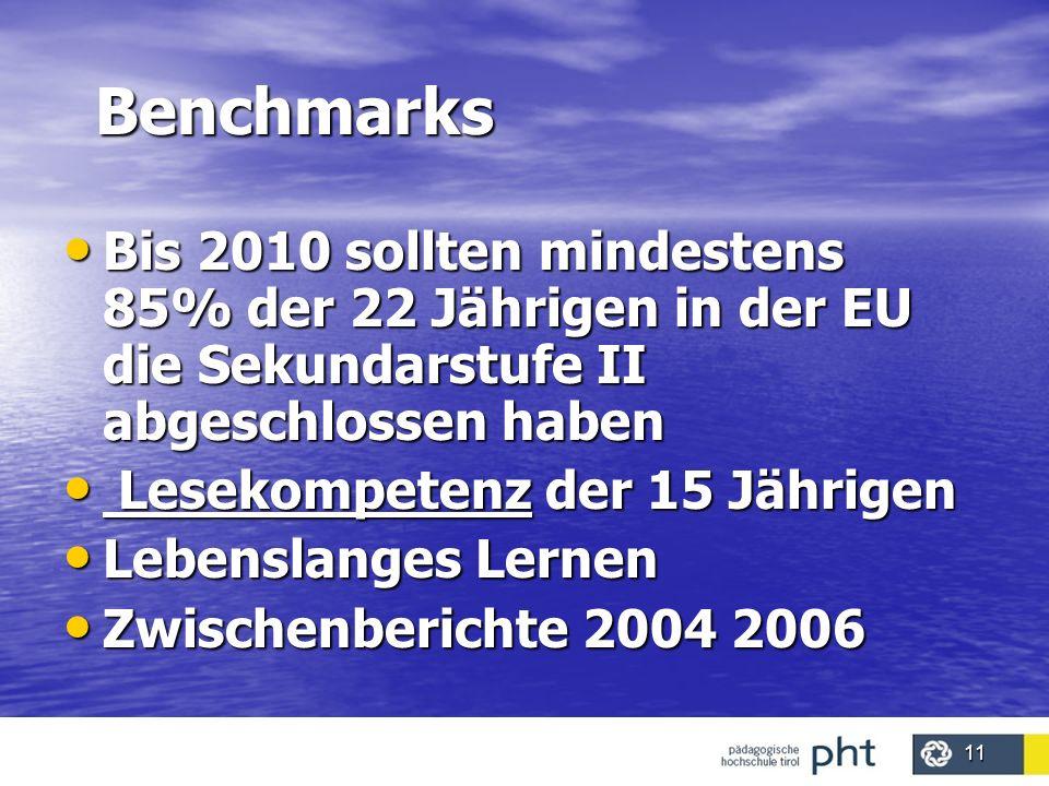 11 Benchmarks Bis 2010 sollten mindestens 85% der 22 Jährigen in der EU die Sekundarstufe II abgeschlossen haben Bis 2010 sollten mindestens 85% der 2
