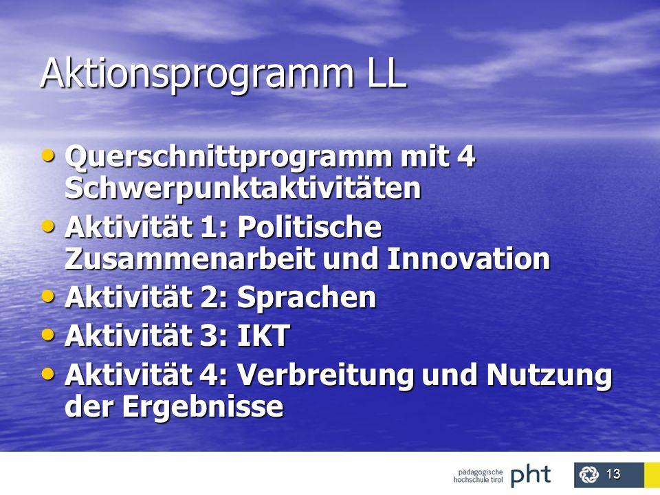 13 Aktionsprogramm LL Querschnittprogramm mit 4 Schwerpunktaktivitäten Querschnittprogramm mit 4 Schwerpunktaktivitäten Aktivität 1: Politische Zusamm