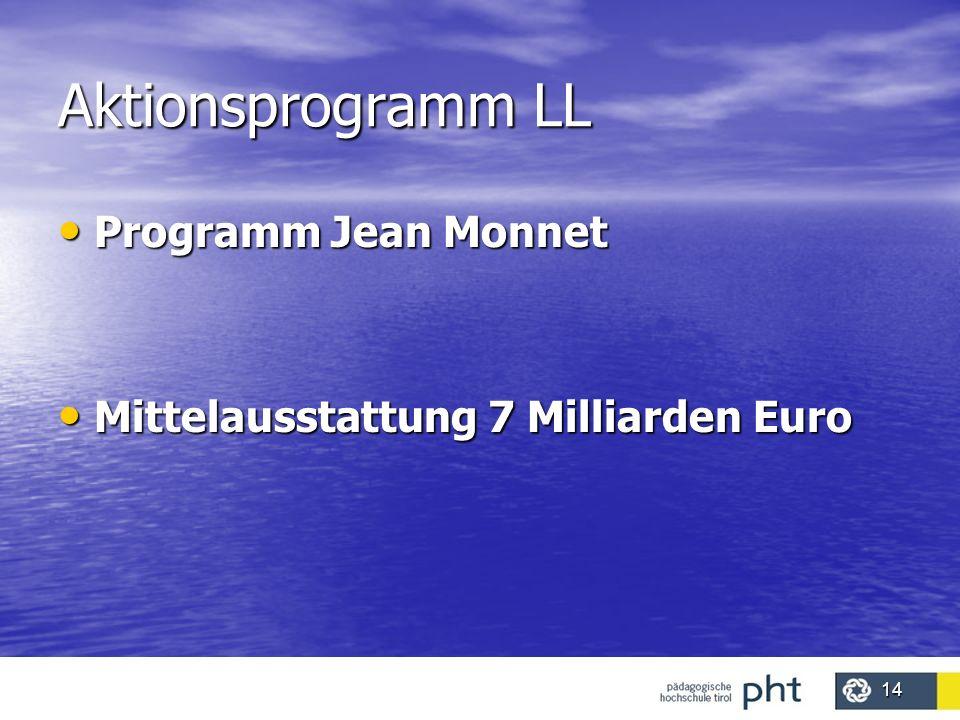 14 Aktionsprogramm LL Programm Jean Monnet Programm Jean Monnet Mittelausstattung 7 Milliarden Euro Mittelausstattung 7 Milliarden Euro
