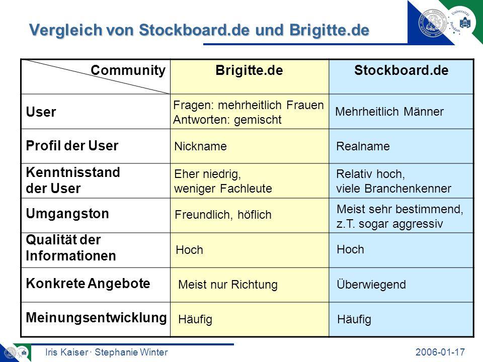 Iris Kaiser · Stephanie Winter2006-01-17 Vergleich von Stockboard.de und Brigitte.de CommunityBrigitte.deStockboard.de User Kenntnisstand der User Pro