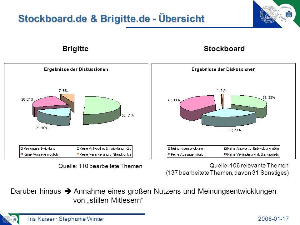 Iris Kaiser · Stephanie Winter2006-01-17 Stockboard.de & Brigitte.de - Übersicht Quelle: 110 bearbeitete Themen Quelle: 106 relevante Themen (137 bear