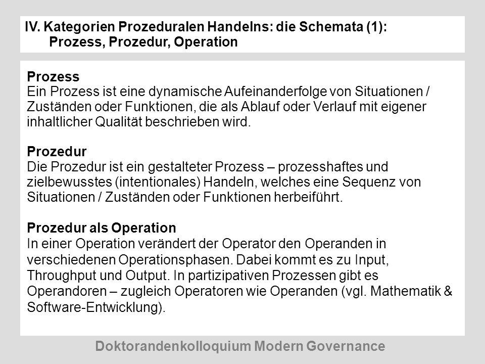 IV. Kategorien Prozeduralen Handelns: die Schemata (1): Prozess, Prozedur, Operation Prozess Ein Prozess ist eine dynamische Aufeinanderfolge von Situ