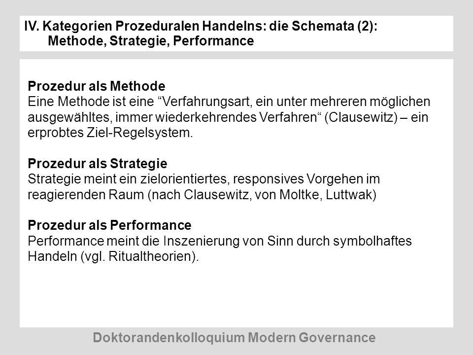 IV. Kategorien Prozeduralen Handelns: die Schemata (2): Methode, Strategie, Performance Prozedur als Methode Eine Methode ist eine Verfahrungsart, ein