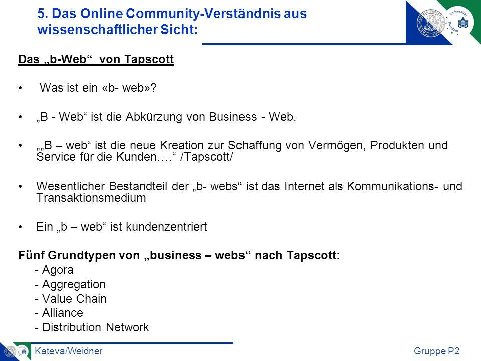 Kateva/WeidnerGruppe P2 Das b-Web von Tapscott Was ist ein «b- web».