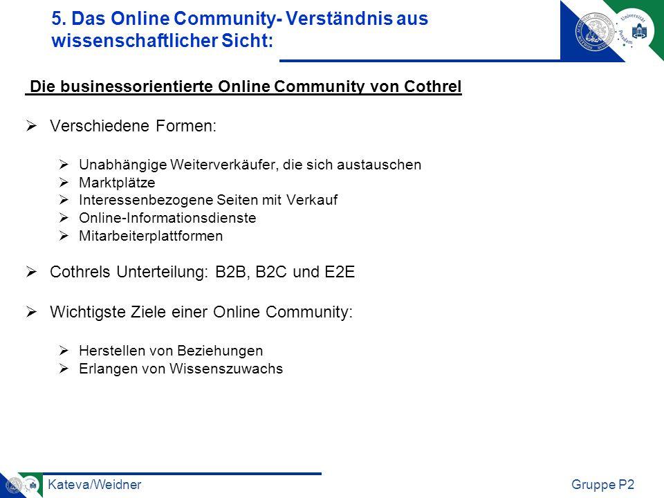 Kateva/WeidnerGruppe P2 Die businessorientierte Online Community von Cothrel Verschiedene Formen: Unabhängige Weiterverkäufer, die sich austauschen Ma