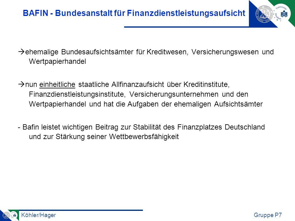 Köhler/HagerGruppe P7 Organisation der Bafin 3 voneinander getrennte Organisationseinheiten (Bankenaufsicht, Versicherungsaufsicht und Wertpapieraufsicht) Aufsichtssäulen + 3 Querschnittsabteilungen Hauptziel: die Funktionsfähigkeit, Stabilität und Integrität des gesamten deutschen Finanzsystems sichern 2 weitere Ziele daraus ableitbar: Zahlungsfähigkeit von Banken, Finanzdienstleistungsinstitute und Versicherungsunternehmen sichern (Solvenzaufsicht) Kunden und Anleger in ihrer Gesamtheit schützen und Verhaltensstandards durchzusetzen, die das Vertrauen der Anleger in die Finanzmärkte wahren (Marktaufsicht) gesetzeswidriges Handeln im gesamten Finanzbereich bekämpfen