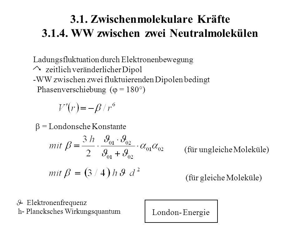3.1. Zwischenmolekulare Kräfte 3.1.4. WW zwischen zwei Neutralmolekülen Ladungsfluktuation durch Elektronenbewegung zeitlich veränderlicher Dipol -WW