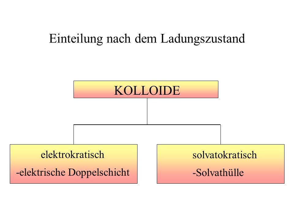 Einteilung nach dem Ladungszustand KOLLOIDE elektrokratisch -elektrische Doppelschicht solvatokratisch -Solvathülle