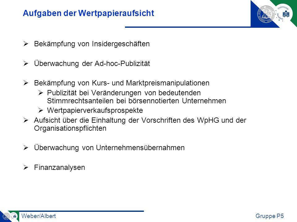 Weber/AlbertGruppe P5 Aufgaben der Wertpapieraufsicht Bekämpfung von Insidergeschäften Überwachung der Ad-hoc-Publizität Bekämpfung von Kurs- und Mark