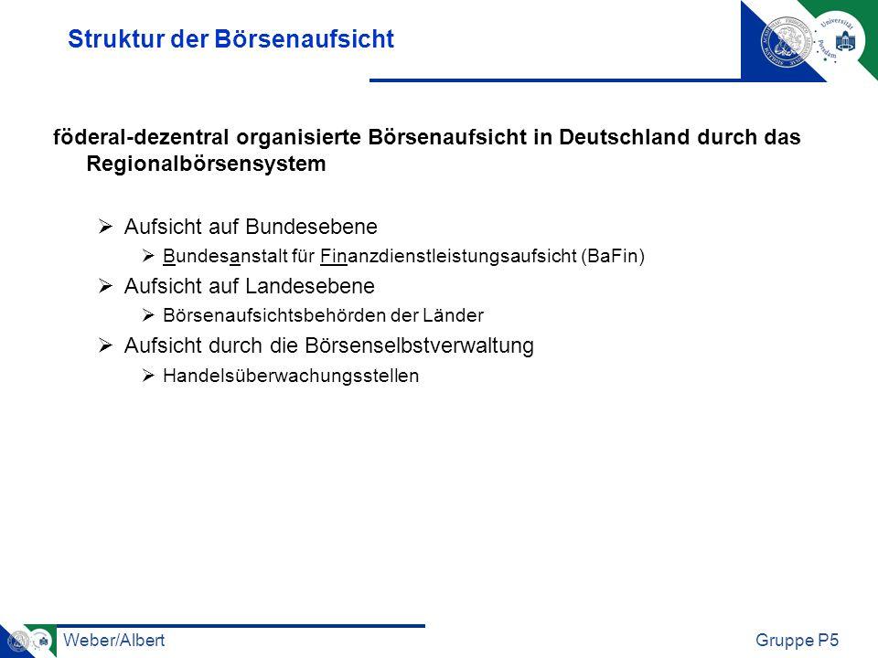 Weber/AlbertGruppe P5 Struktur der Börsenaufsicht föderal-dezentral organisierte Börsenaufsicht in Deutschland durch das Regionalbörsensystem Aufsicht