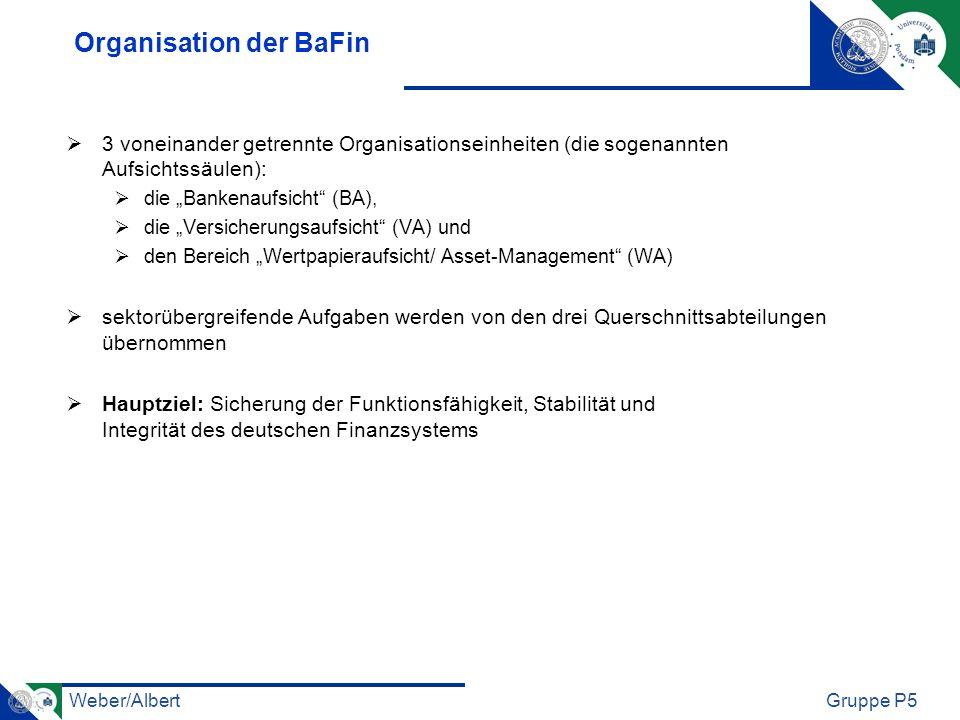 Weber/AlbertGruppe P5 Organisation der BaFin 3 voneinander getrennte Organisationseinheiten (die sogenannten Aufsichtssäulen): die Bankenaufsicht (BA)