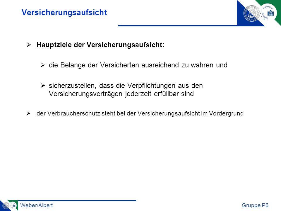 Weber/AlbertGruppe P5 Versicherungsaufsicht Hauptziele der Versicherungsaufsicht: die Belange der Versicherten ausreichend zu wahren und sicherzustell