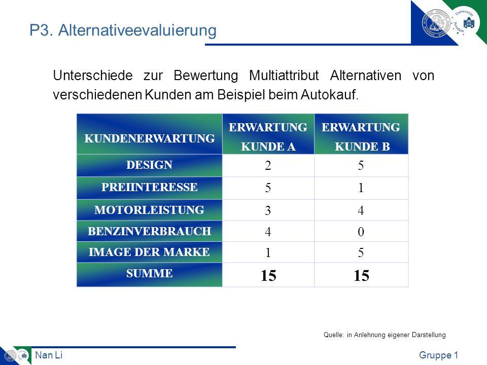 Nan LiGruppe 1 P3. Alternativeevaluierung Unterschiede zur Bewertung Multiattribut Alternativen von verschiedenen Kunden am Beispiel beim Autokauf. KU