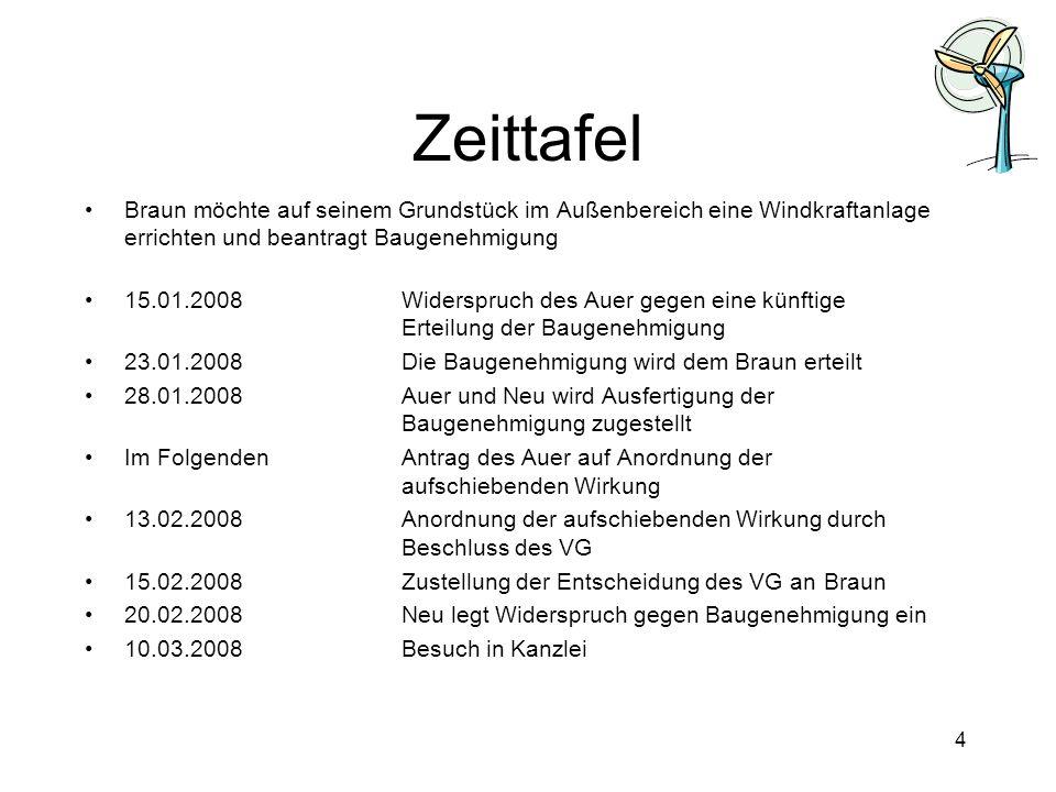 Zeittafel Braun möchte auf seinem Grundstück im Außenbereich eine Windkraftanlage errichten und beantragt Baugenehmigung 15.01.2008Widerspruch des Aue