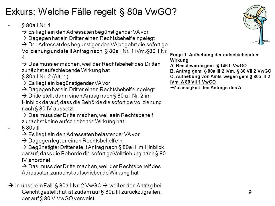 Exkurs: Welche Fälle regelt § 80a VwGO? -§ 80a I Nr. 1 Es liegt ein den Adressaten begünstigender VA vor Dagegen hat ein Dritter einen Rechtsbehelf ei