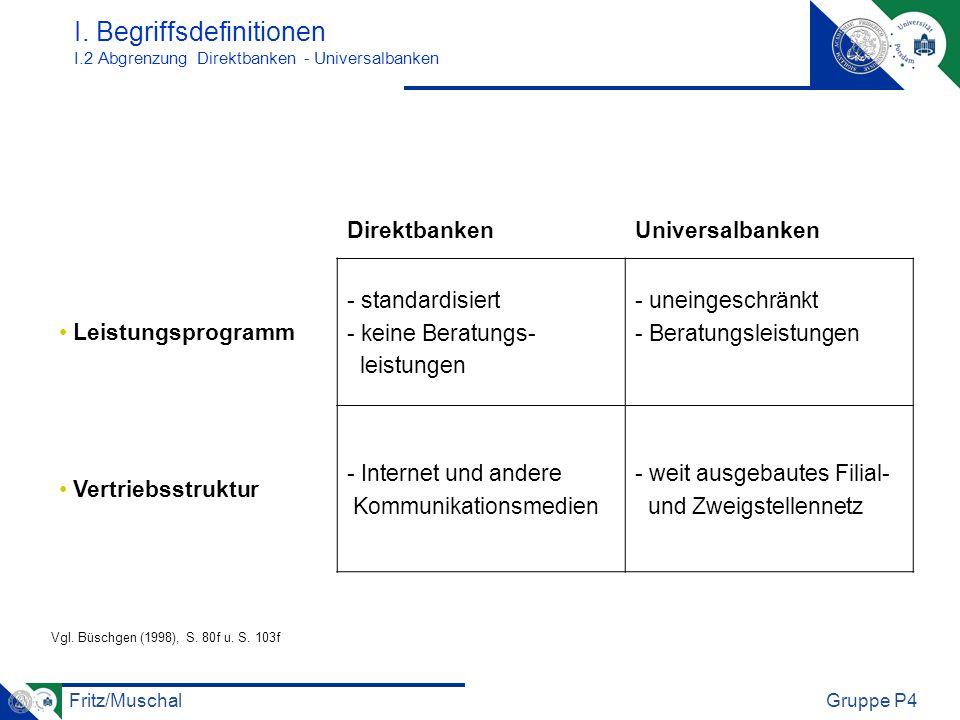 Fritz/MuschalGruppe P4 I. Begriffsdefinitionen I.2 Abgrenzung Direktbanken - Universalbanken DirektbankenUniversalbanken Leistungsprogramm - standardi