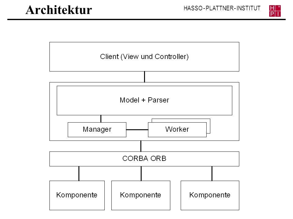 HASSO - PLATTNER - INSTITUT Erweiterungen Parser Einschränkungen : Parameter 2 Flyweight Muster bei großen Formeln Verwendung von POAs um u.a.