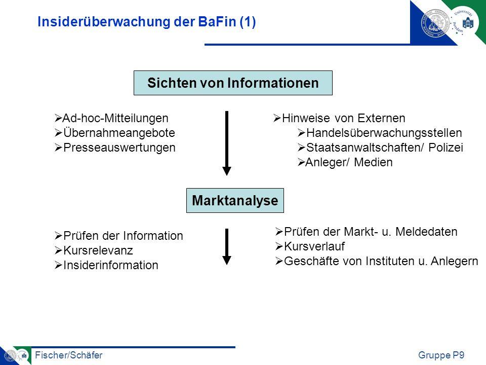 Fischer/SchäferGruppe P9 Insiderüberwachung der BaFin (1) Ad-hoc-Mitteilungen Übernahmeangebote Presseauswertungen Hinweise von Externen Handelsüberwa