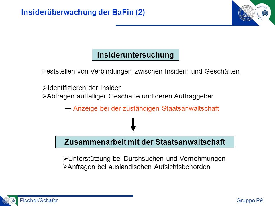 Fischer/SchäferGruppe P9 Insiderüberwachung der BaFin (2) Feststellen von Verbindungen zwischen Insidern und Geschäften Identifizieren der Insider Abf