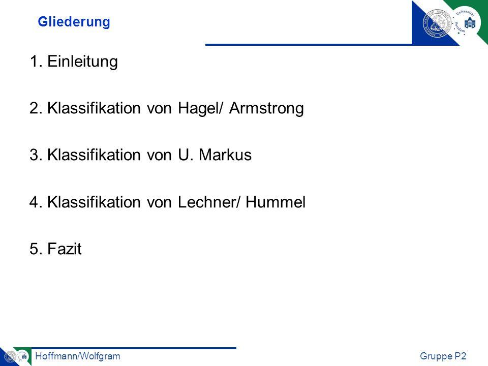 Hoffmann/WolfgramGruppe P2 Gliederung 1. Einleitung 2. Klassifikation von Hagel/ Armstrong 3. Klassifikation von U. Markus 4. Klassifikation von Lechn