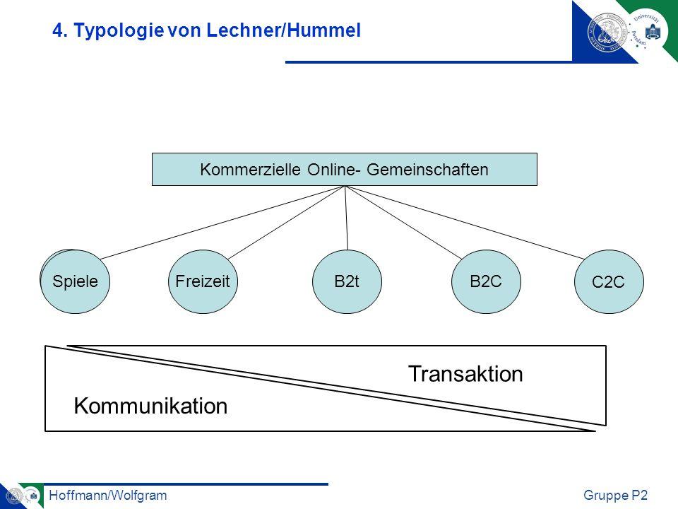 Hoffmann/WolfgramGruppe P2 4. Typologie von Lechner/Hummel Kommerzielle Online- Gemeinschaften SpieleFreizeitB2tB2C C2C Kommunikation Transaktion