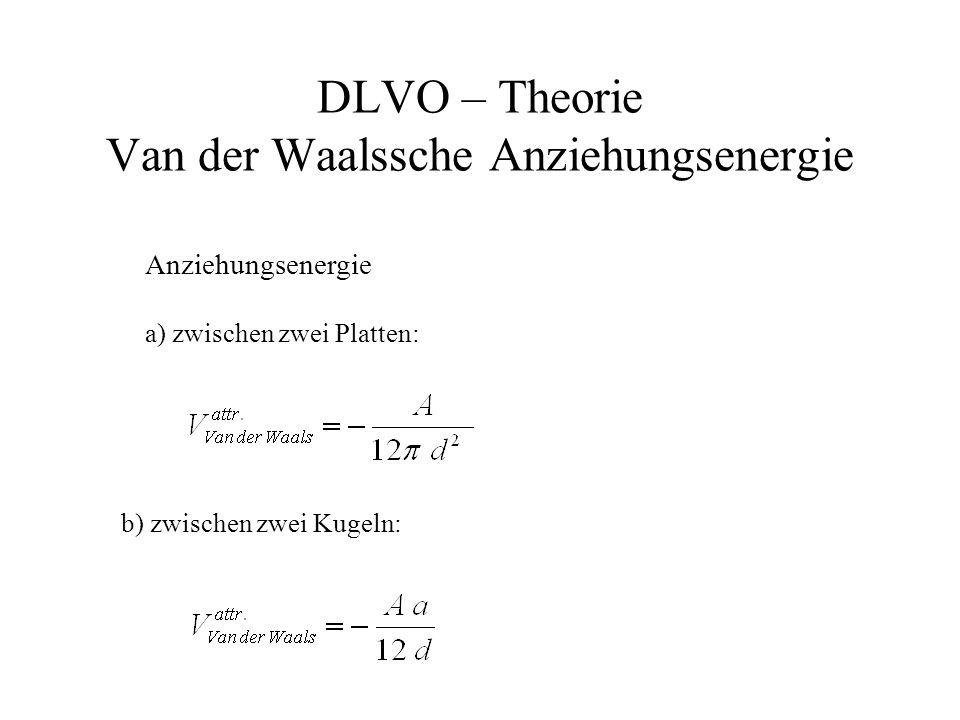 DLVO – Theorie Elektrostatische Abstoßungsenergie Resultierende Abstoßungsenergie infolge Überlappung a)zwischen zwei Platten: c° – Volumenkonzentrati