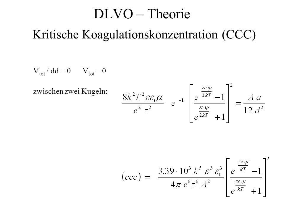 Kritische Koagulationskonzentration (CCC) Energiebarriere kann überwunden werden durch Salzzusatz