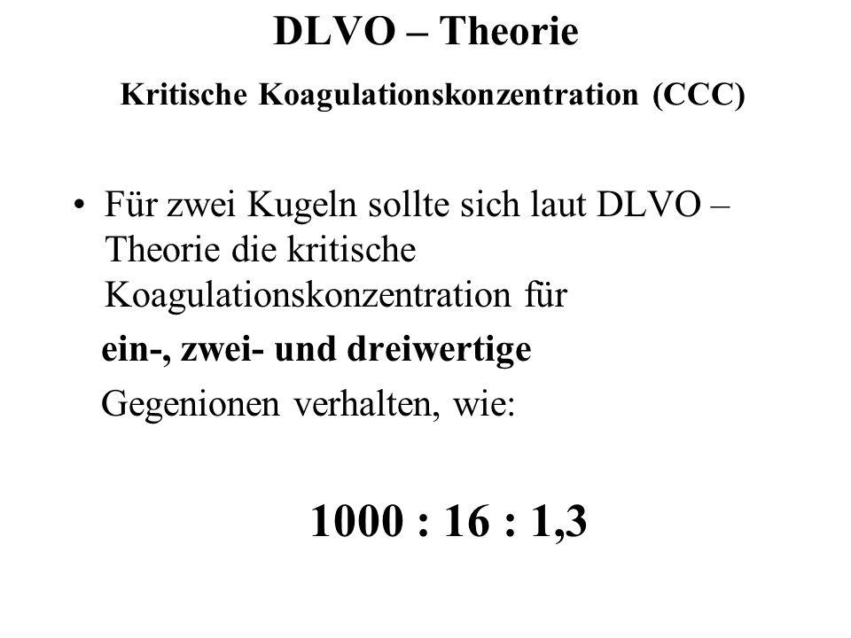 DLVO – Theorie Kritische Koagulationskonzentration (CCC) V tot / dd = 0 V tot = 0 zwischen zwei Kugeln: