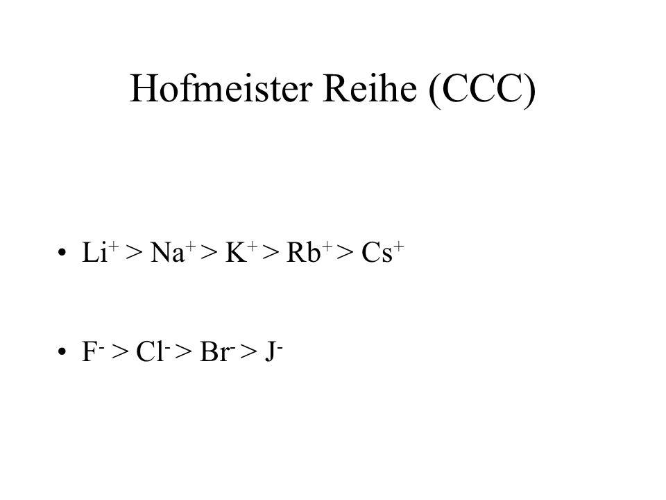 Grenzen der klassischen DLVO-Theorie Beschreibung von spezifischen Gegenioneneffekten nicht Exakte Lösung der PB-Gleichung für Teilchen unterschiedlic