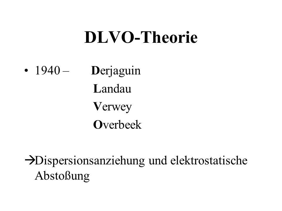 DLVO-Theorie 1940 – Derjaguin Landau Verwey Overbeek Dispersionsanziehung und elektrostatische Abstoßung