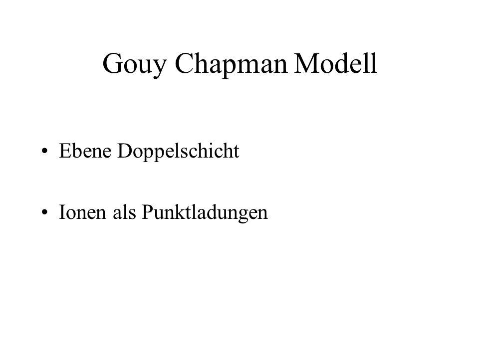 Gouy Chapman Modell Ebene Doppelschicht Ionen als Punktladungen
