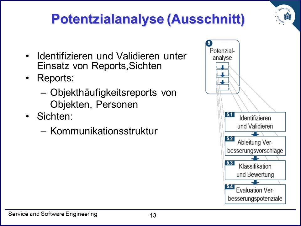 Service and Software Engineering 13 Potentzialanalyse (Ausschnitt) Identifizieren und Validieren unter Einsatz von Reports,Sichten Reports: –Objekthäu