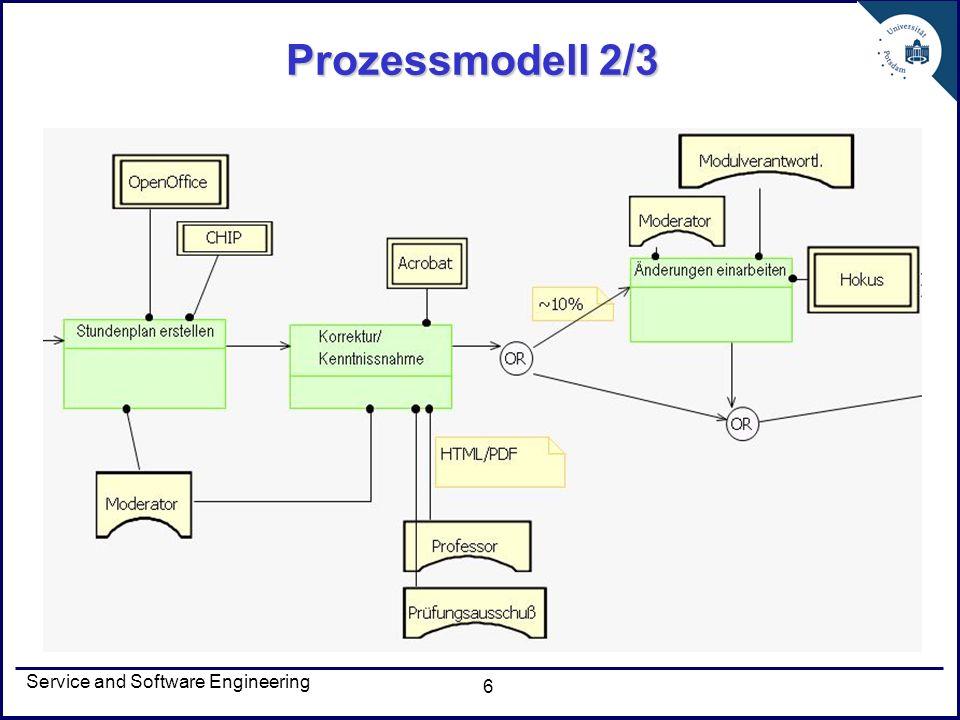 Service and Software Engineering 27 Probleme KMDL Modelle relativ grobgranular –Besonders bei Prozesssicht Einzelne KMDL Elemete schlecht bzw.