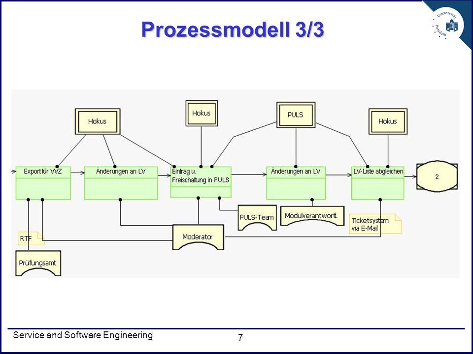 Service and Software Engineering 8 Aktivitätssicht 2 1 3