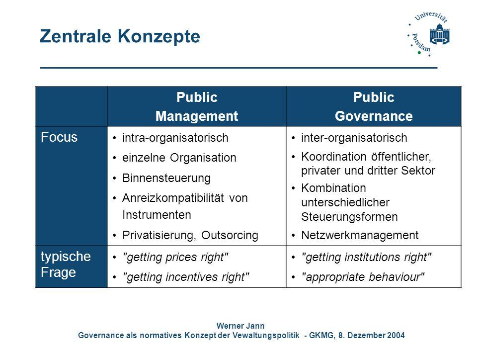 Werner Jann Governance als normatives Konzept der Vewaltungspolitik - GKMG, 8. Dezember 2004 Zentrale Konzepte Public Management Public Governance Foc