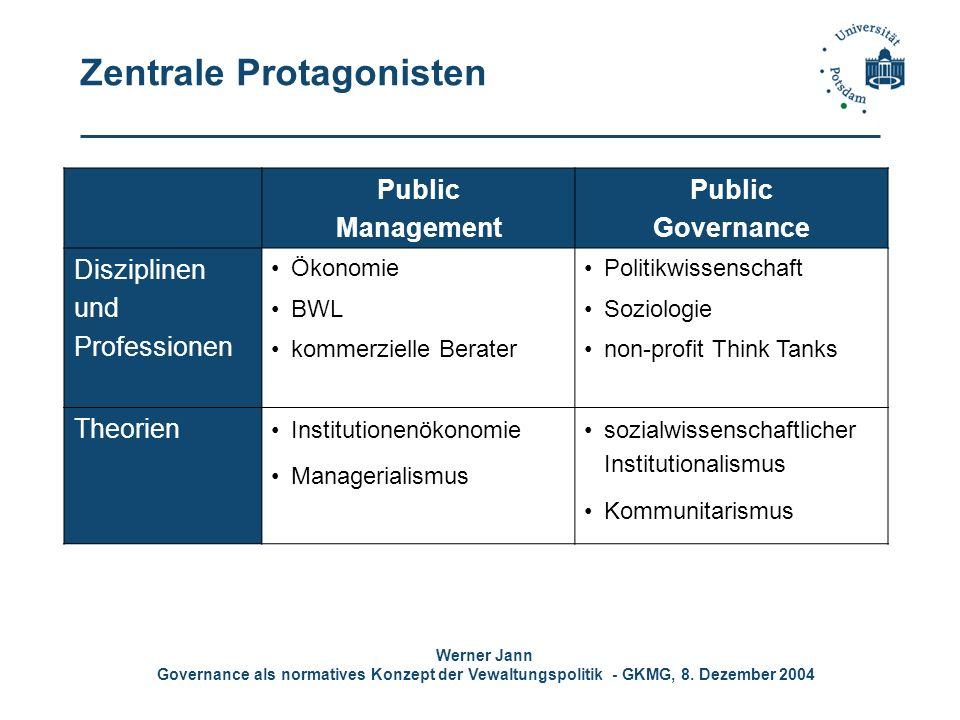 Werner Jann Governance als normatives Konzept der Vewaltungspolitik - GKMG, 8. Dezember 2004 Zentrale Protagonisten Public Management Public Governanc