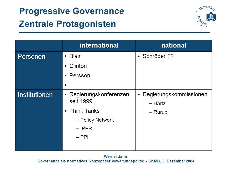 Werner Jann Governance als normatives Konzept der Vewaltungspolitik - GKMG, 8. Dezember 2004 Progressive Governance Zentrale Protagonisten internation