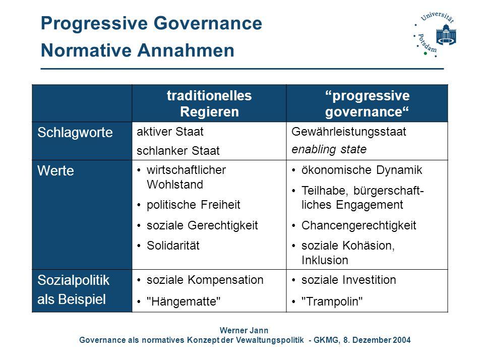 Werner Jann Governance als normatives Konzept der Vewaltungspolitik - GKMG, 8. Dezember 2004 Progressive Governance Normative Annahmen traditionelles