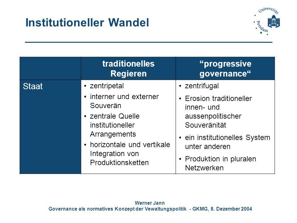 Werner Jann Governance als normatives Konzept der Vewaltungspolitik - GKMG, 8. Dezember 2004 Institutioneller Wandel traditionelles Regieren progressi