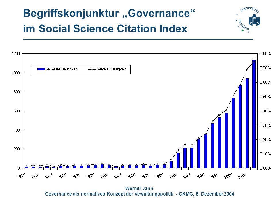 Werner Jann Governance als normatives Konzept der Vewaltungspolitik - GKMG, 8. Dezember 2004 Begriffskonjunktur Governance im Social Science Citation
